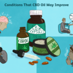 side effects of cbd oil